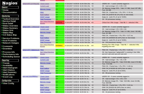Linux system monitoring tools: Nagios screenshot