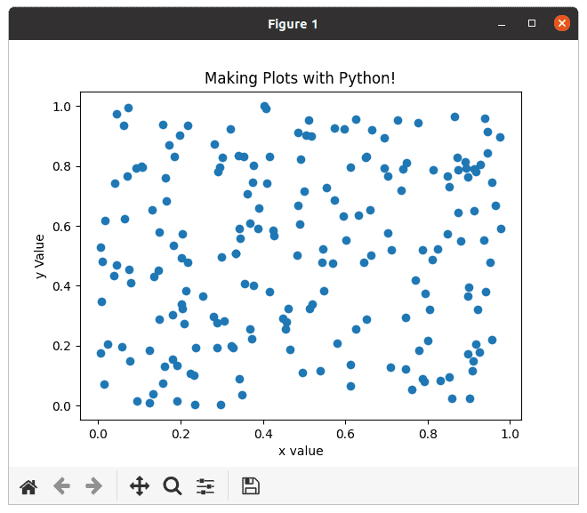 Making Scatter Plots with Python!